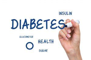 Type 2 diabetes academic essay